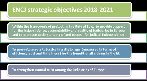 ENCJ Strategy.png