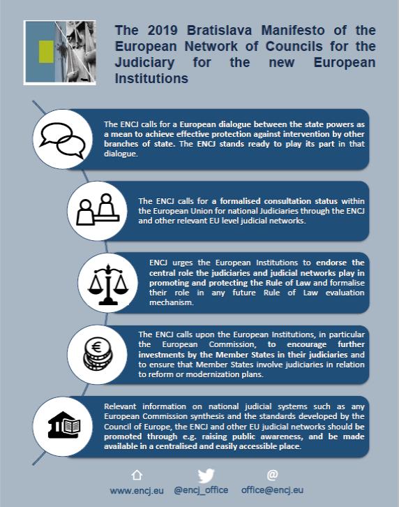 ENCJ 2019 Bratislava Manifesto